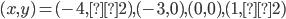 (x, y) = (-4, ±2), (-3, 0), (0, 0), (1, ±2)