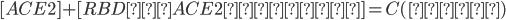 [ACE2] + [RBD・ACE2複合体] = C (一定)