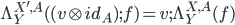 \Lambda^{X',A}_Y( (v\otimes id_A);f) =  v;\Lambda^{X,A}_Y(f)