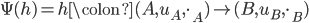 \Psi(h) = h \colon (A, u_{A}, \cdot_{A}) \to (B, u_{B}, \cdot_{B})