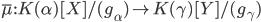 \bar{\mu} : K(\alpha)[X] / (g_\alpha) \to K(\gamma)[Y] / (g_\gamma)