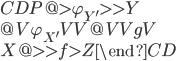 \begin{CD} P @> \varphi_{Y'} >> Y \\ @V \varphi_{X'} VV @VV g V \\ X @>> f > Z \end{CD}