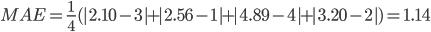 \displaystyle  MAE = \frac{1}{4}(|2.10 - 3| + |2.56 - 1| + |4.89 - 4| + |3.20 - 2|) = 1.14