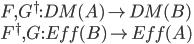 \displaystyle F,G^\dagger : DM(A)\rightarrow DM(B)\\ F^\dagger,G : Eff(B) \rightarrow Eff(A)