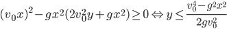 \displaystyle (v_0x)^2-gx^2(2v_0^2y+gx^2)\geq 0\Leftrightarrow y\leq \frac{v_0^4-g^2x^2}{2gv_0^2}