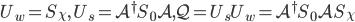 \displaystyle{ U_w = S_\chi, \ U_s = \mathcal{A}^\dagger S_0 \mathcal{A},  {\mathcal Q}  = U_s U_w = \mathcal{A}^\dagger S_0 \mathcal{A} S_\chi }