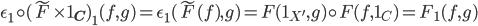 \epsilon_{1} \circ (\tilde{F} \times 1_{\bf{C}})_{1}(f, g) = \epsilon_{1}(\tilde{F}(f), g) = F(1_{X'}, g) \circ F(f, 1_{C}) = F_{1}(f, g)