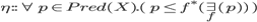 \eta:: \forall p\in Pred(X).(\, p \le f^\ast(\exists_f(p)) \,)
