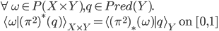\forall \omega \in P(X\times Y), q \in Pred(Y).\\ \:\:   \langle \omega \mid (\pi^2)^\ast(q) \rangle_{X\times Y} = \langle (\pi^2)_\ast(\omega) \mid q \rangle_Y \:\mbox{ on }[0, 1]