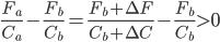 \frac {F_a} {C_a} - \frac {F_b} {C_b} = \frac {F_b + \Delta F} {C_b + \Delta C} - \frac {F_b} {C_b} > 0
