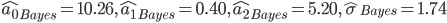 \hat{a_0}_{Bayes}=10.26,\hat{a_1}_{Bayes}=0.40,\hat{a_2}_{Bayes}=5.20,\hat{\sigma}_{Bayes}=1.74