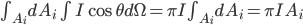\int _{A_i} dA_i \int I \cos \theta d \Omega = \pi I \int _{A_i} dA_i =  \pi I A_i