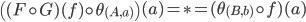 \left( (F \circ G)(f) \circ \theta_{(A,a)} \right)(a) = \ast = (\theta_{(B,b)} \circ f)(a)