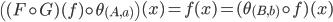 \left( (F \circ G)(f) \circ \theta_{(A,a)} \right)(x) = f(x) = (\theta_{(B,b)} \circ f)(x)