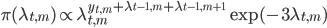 \pi(\lambda_{t,m}) \propto \lambda_{t,m}^{y_{t,m}+\lambda_{t-1,m}+\lambda_{t-1,m+1}}\exp(-3\lambda_{t,m})