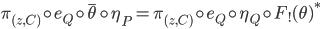 \pi_{(z,C)} \circ e_{Q} \circ \overline{\theta} \circ \eta_{P} = \pi_{(z,C)} \circ e_{Q} \circ \eta_{Q} \circ F_{!}(\theta)^{\ast}