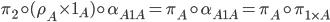 \pi_{2} \circ (\rho_{A} \times 1_{A}) \circ \alpha_{A{\bf{1}}A} = \pi_{A} \circ \alpha_{A{\bf{1}}A} = \pi_{A} \circ \pi_{{\bf{1}} \times A}
