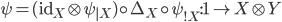 \psi = (\mbox{id}_X \otimes \psi_{ X})\circ \Delta_X \circ \psi_{!X} : {\bf 1} \to X\otimes Y