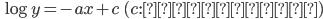 \qquad\displaystyle{\log y=-ax + c \quad (c:\text{積分定数})}
