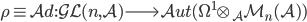 \rho \equiv {\mathcal Ad}: {\mathcal G}{\mathcal L}(n, {\mathcal A}) \longrightarrow {\mathcal Aut}(\Omega^1 \otimes_{\mathcal A}{\mathcal M}_n({\mathcal A}))