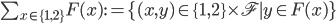 \sum_{x\in \{1, 2\}}F(x) := \{(x, y) \in \{1, 2\}\times \mathscr{F} \mid y \in F(x) \}