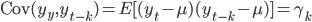\text{Cov}(y_y, y_{t-k})=E[(y_t - \mu)(y_{t-k} - \mu)]=\gamma_k