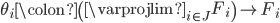 \theta_{i} \colon \left( \varprojlim_{i \in J} F_{i} \right) \to F_{i}