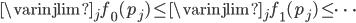 \varinjlim_{j} f_{0}(p_{j}) \leq \varinjlim_{j} f_{1}(p_{j}) \leq \cdots