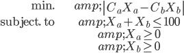 { \begin{align}   \mbox{min.} & \left| C_a X_a - C_b X_b \right| \\   \mbox{subject. to} & X_a + X_b \le 100 \\   & X_a \ge 0 \\   & X_b \ge 0 \end{align} }