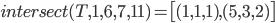 { intersect ( T, 1, 6, 7, 11) = \bigl[ (1, 1, 1), ( 5, 3, 2)  \bigr]  }