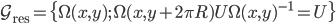 {\mathcal{G}_{\mathrm{res}} = \{\Omega(x,y);\,\Omega(x,y + 2\pi R)U\Omega(x,y)^{-1} = U\}}