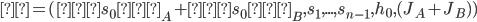 {σ = ([s_0]_A + [s_0]_B, s_1, ..., s_{n-1}, h_0, (J_A + J_B))}