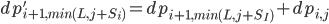 {dp'_{i+1, min(L, j+S_i)} = dp_{i+1, min(L, j+S_I)} + dp_{i, j}}