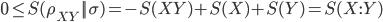 0 \le S(\rho_{XY}||\sigma) = - S(XY) + S(X) + S(Y) = S(X:Y)