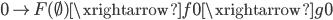 0 \to F(\emptyset) \xrightarrow{f} 0 \xrightarrow{g} 0