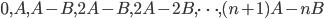 0, A, A-B, 2A-B, 2A-2B, \cdots, (n+1)A-nB