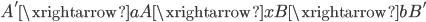 A' \xrightarrow{a} A \xrightarrow{x} B \xrightarrow{b} B'