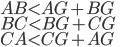 AB \lt AG + BG\\ BC \lt BG + CG\\ CA \lt CG + AG