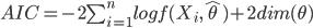 AIC=-2 \sum_{i=1}^n log f(X_i,\hat{\theta})+2 dim(\theta)