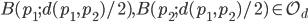 B(p_1; d(p_1,p_2)/2), B(p_2; d(p_1,p_2)/2) \in \mathcal{O}_d