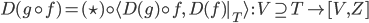 D(g\circ f) = (\star)\circ \langle D(g)\circ f ,\, D(f)|_T \rangle \: :\: V \supseteq T \to [V, Z]