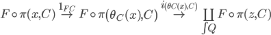 F \circ \pi(x,C) \overset{1_{FC}}{\to} F \circ \pi \left( \theta_{C}(x), C \right) \overset{i_{\left( \theta_{C}(x), C \right)}}{\to} \coprod_{\int\!Q} F \circ \pi(z,C)