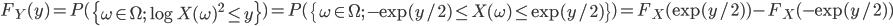F_Y(y) = P(\left\{ \omega \in \Omega; \log X(\omega)^2 \le y\right\}) = P(\left\{ \omega \in \Omega; - \exp(y/2) \le X(\omega) \le \exp(y/2) \right\}) = F_X(\exp(y/2)) - F_X(-\exp(y/2))