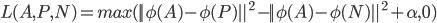L(A, P, N) = max(|| \phi(A) - \phi(P)||^2 - || \phi(A) -\phi(N)||^2 + \alpha, 0)