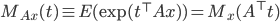 M_{Ax}(t) \equiv E(\exp(t^{\top} Ax))=M_x(A^{\top} t)