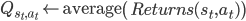 Q_{s_t, a_t} \leftarrow \mbox{average}\left(Returns(s_t, a_t)\right)
