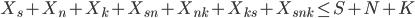 X_s + X_n + X_k + X_{sn} + X_{nk} + X_{ks} + X_{snk} \le S+N+K
