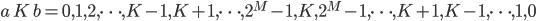 a \, K \, b = 0, 1, 2, \cdots, K-1, K+1, \cdots, 2 ^ M-1, K, 2 ^ M -1, \cdots, K+1, K-1, \cdots, 1, 0