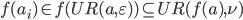 f(a_i) \in f(U_\mathbb{R}(a, \varepsilon)) \subseteq U_\mathbb{R}(f(a), \nu)