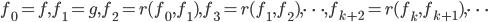 f_0 = f, f_1 = g, f_2 = r(f_0, f_1), f_3 = r(f_1, f_2), \cdots , f_{k+2} = r(f_{k}, f_{k+1}), \cdots